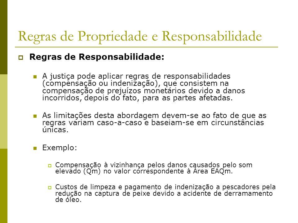 Regras de Propriedade e Responsabilidade Regras de Responsabilidade: A justiça pode aplicar regras de responsabilidades (compensação ou indenização),