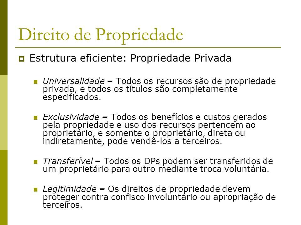 Direito de Propriedade Estrutura eficiente: Propriedade Privada Universalidade – Todos os recursos são de propriedade privada, e todos os títulos são