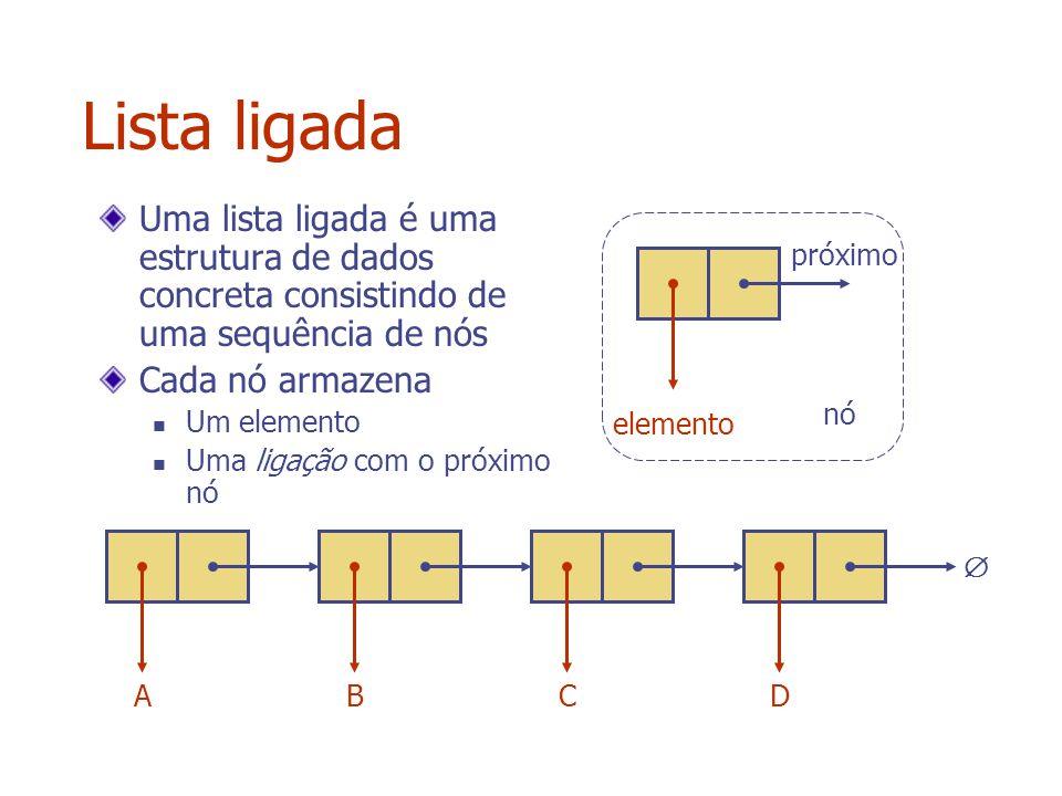 Lista ligada Uma lista ligada é uma estrutura de dados concreta consistindo de uma sequência de nós Cada nó armazena Um elemento Uma ligação com o pró