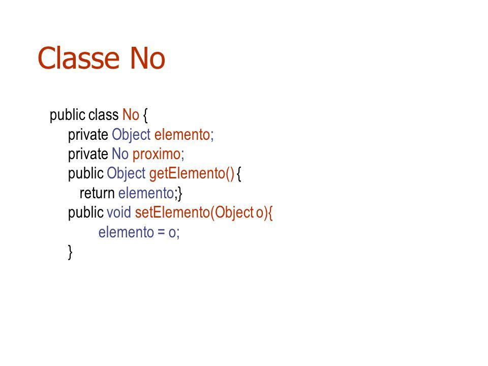 Classe No public class No { private Object elemento; private No proximo; public Object getElemento() { return elemento;} public void setElemento(Objec