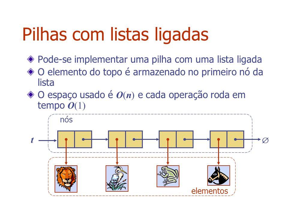 Pilhas com listas ligadas Pode-se implementar uma pilha com uma lista ligada O elemento do topo é armazenado no primeiro nó da lista O espaço usado é