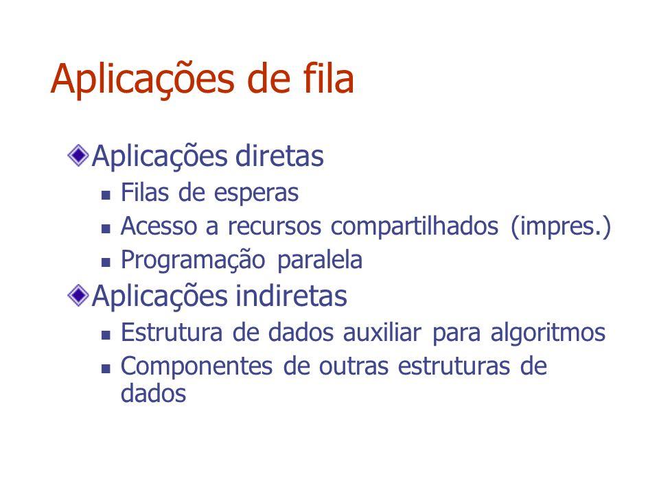 Aplicações de fila Aplicações diretas Filas de esperas Acesso a recursos compartilhados (impres.) Programação paralela Aplicações indiretas Estrutura