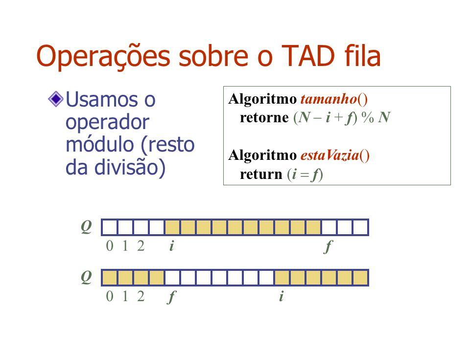 Operações sobre o TAD fila Usamos o operador módulo (resto da divisão) Algoritmo tamanho() retorne (N i + f) % N Algoritmo estaVazia() return (i f) Q