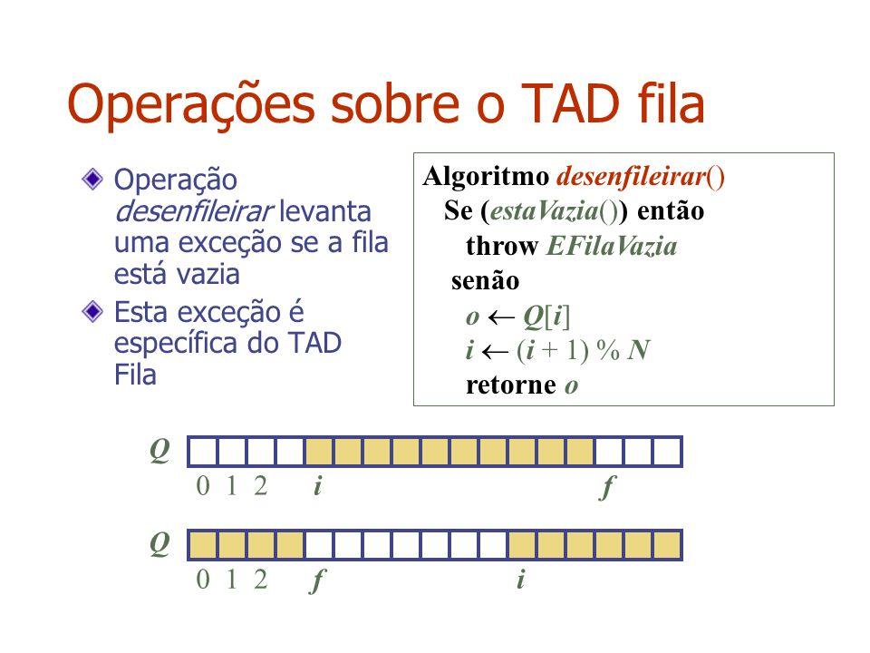 Operações sobre o TAD fila Operação desenfileirar levanta uma exceção se a fila está vazia Esta exceção é específica do TAD Fila Algoritmo desenfileir