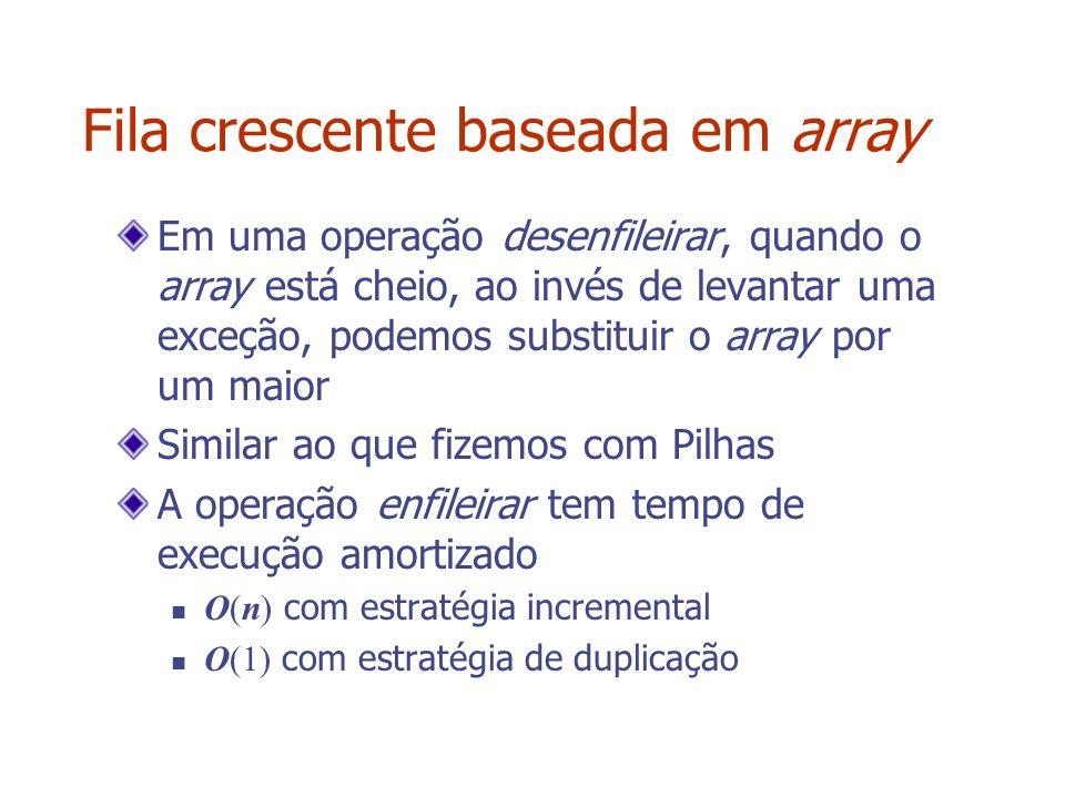 Interface fila em JAVA Interface em JAVA que corresponde ao nosso TAD Requer a definição da classe EFilaVazia public interface Fila { public int tamanho(); public boolean estaVazia(); public Object inicio() throws EFilaVazia; public void enfileirar(Object o); public Object desenfileirar() throws EFilaVazia; }