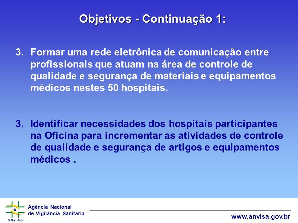 Agência Nacional de Vigilância Sanitária www.anvisa.gov.brObjetivos: 1.Comparar a prática de controle de qualidade e segurança de materiais e equipame