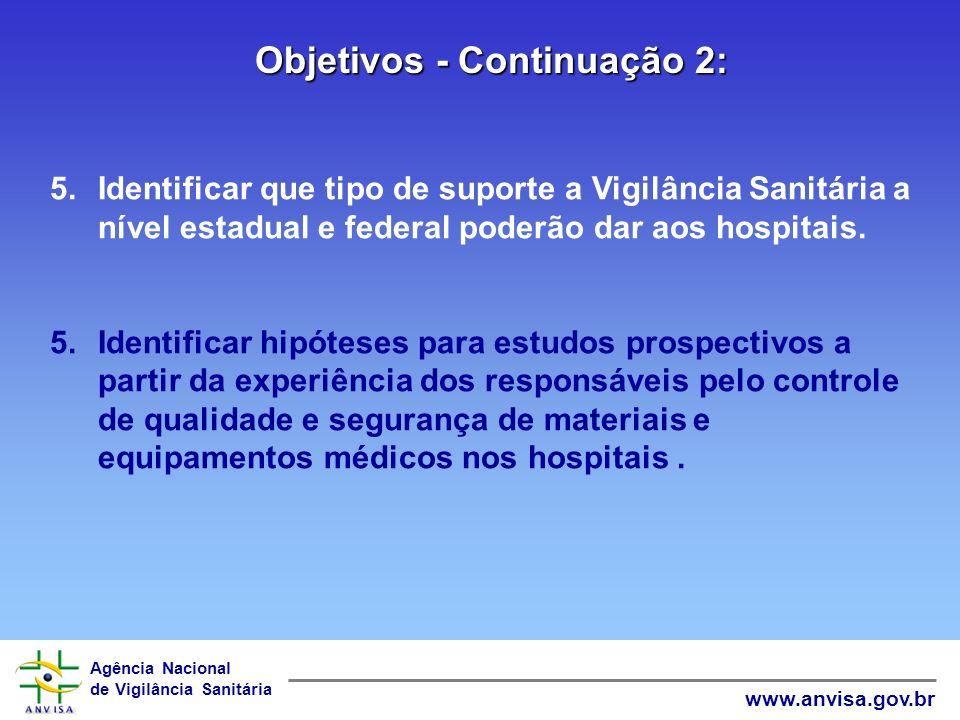Agência Nacional de Vigilância Sanitária www.anvisa.gov.br Objetivos - Continuação 1: 3.Formar uma rede eletrônica de comunicação entre profissionais