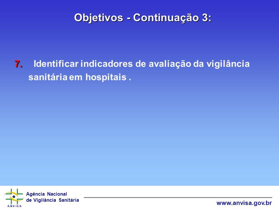 Agência Nacional de Vigilância Sanitária www.anvisa.gov.br Objetivos - Continuação 2: 5.Identificar que tipo de suporte a Vigilância Sanitária a nível
