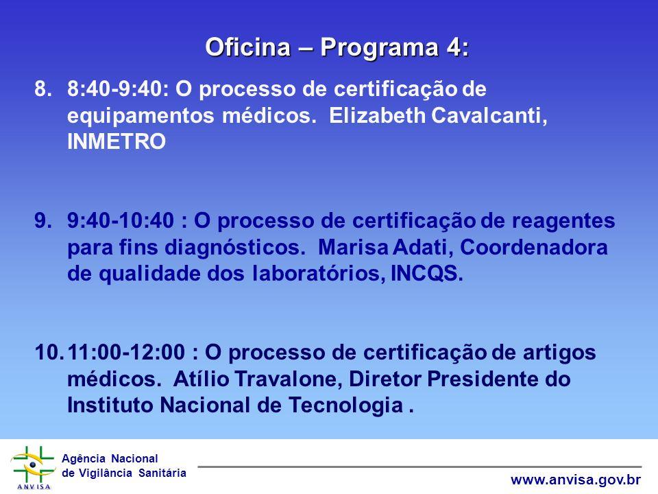 Agência Nacional de Vigilância Sanitária www.anvisa.gov.br Oficina – Programa 3: 6.15:00-16:00 : O papel da Engenharia Clínica no controle de qualidad