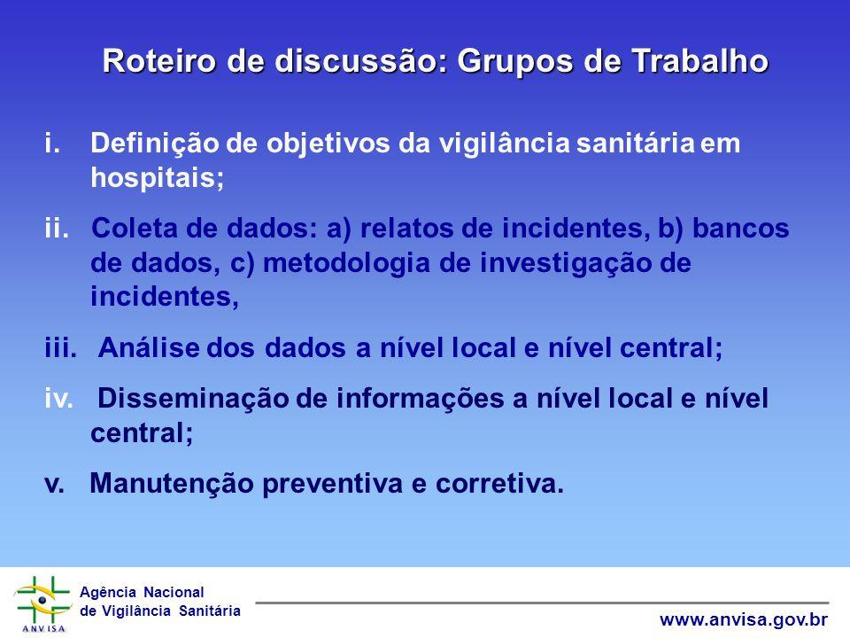 Agência Nacional de Vigilância Sanitária www.anvisa.gov.br Terceiro dia - Grupos de Trabalho Objetivo: Definir um Modelo de Trabalho para um Centro de