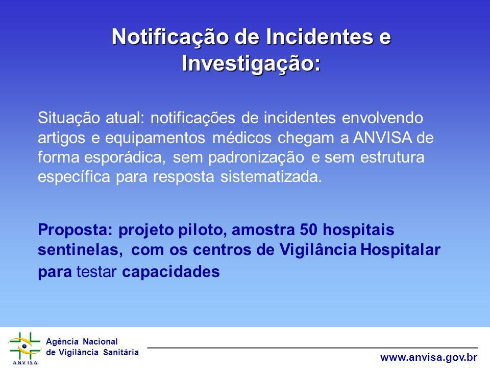 Agência Nacional de Vigilância Sanitária www.anvisa.gov.br SISTEMA DE TECNOVIGILÂNCIA RESPOSTA AOS INCIDENTES OU EVENTOS ADVERSOS ASSOCIADOS AOS PRODUTOS DE SAÚDE DISPONÍVEIS NO HOSPITAL Unidade de TecnoVigilância - UTVIG Gerência Geral de Segurança Sanitária de Produtos para a Saúde Pós-Comercialização - GGSPS