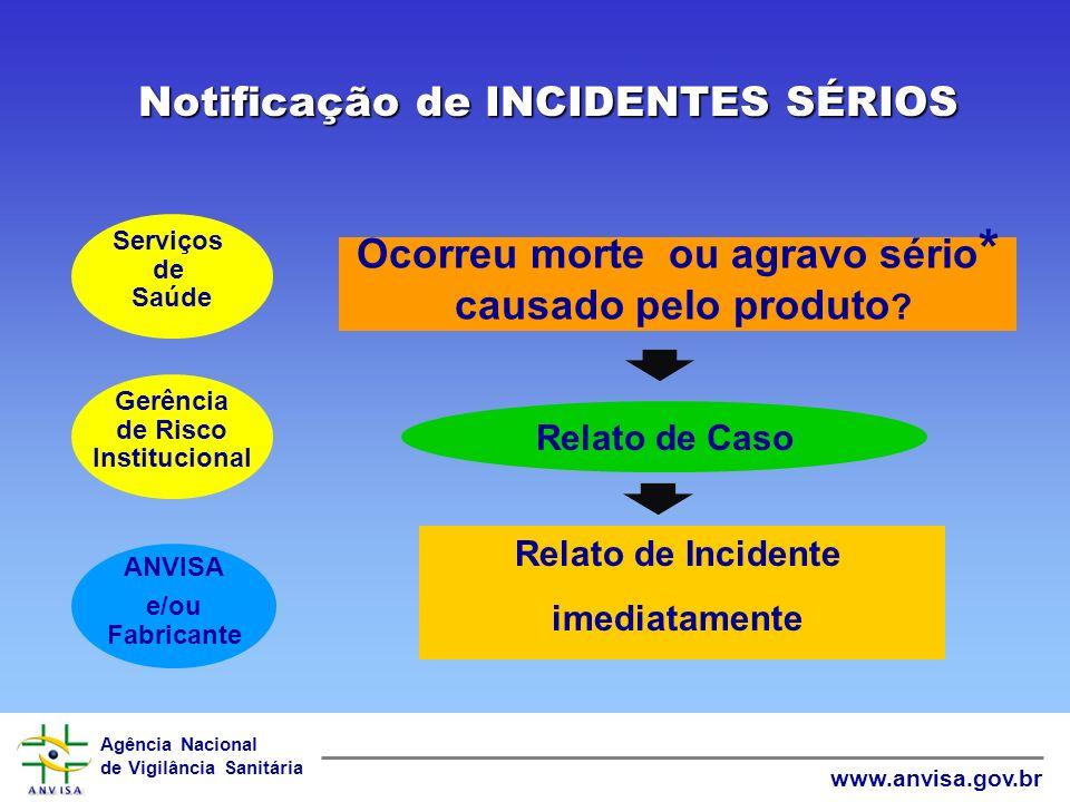 Agência Nacional de Vigilância Sanitária www.anvisa.gov.br SISTEMA DE TECNOVIGILÂNCIA RESPOSTA AOS INCIDENTES OU EVENTOS ADVERSOS ASSOCIADOS AOS PRODU