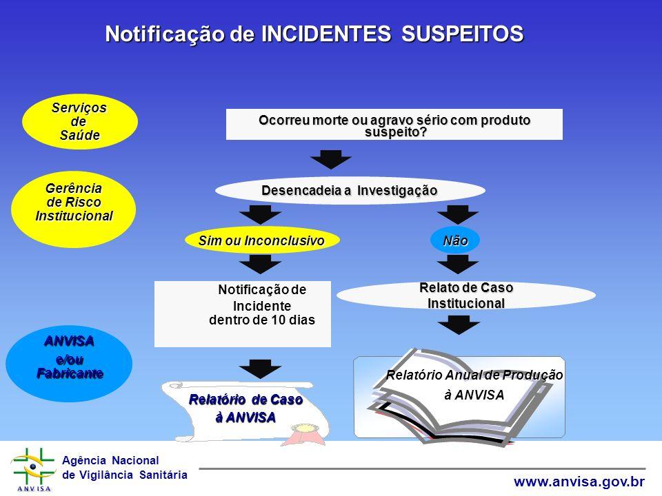 Agência Nacional de Vigilância Sanitária www.anvisa.gov.br O que é agravo sério? É aquele que causa seqüelas irreversíveis ou reversíveis que requerem
