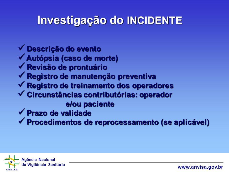 Agência Nacional de Vigilância Sanitária www.anvisa.gov.br Notificação de QUEIXAS TÉCNICAS Ocorreu falha mas com POTENCIAL de causar agravo sério? Ser