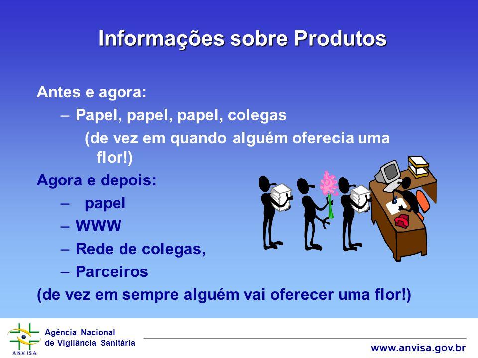 Agência Nacional de Vigilância Sanitária www.anvisa.gov.br Notificação de Incidentes e Investigação: Situação atual: notificações de incidentes envolv