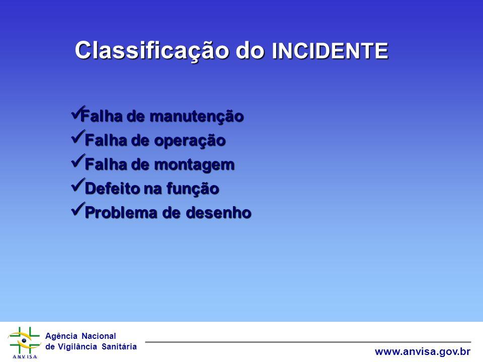 Agência Nacional de Vigilância Sanitária www.anvisa.gov.br Investigação do INCIDENTE Descrição do evento Descrição do evento Autópsia (caso de morte)