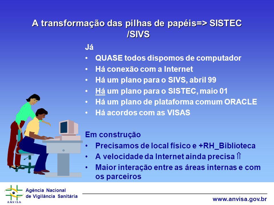 Agência Nacional de Vigilância Sanitária www.anvisa.gov.br Proposta de Reunião das VISAs com a GGSPS Terceira ou Quarta Semana do mês de Agosto de 2001.