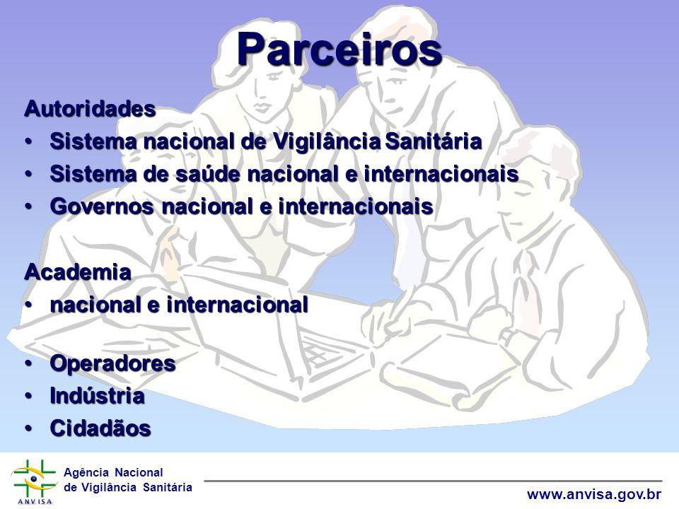 Agência Nacional de Vigilância Sanitária www.anvisa.gov.br Notificação de INCIDENTES SUSPEITOS Ocorreu morte ou agravo sério com produto suspeito.