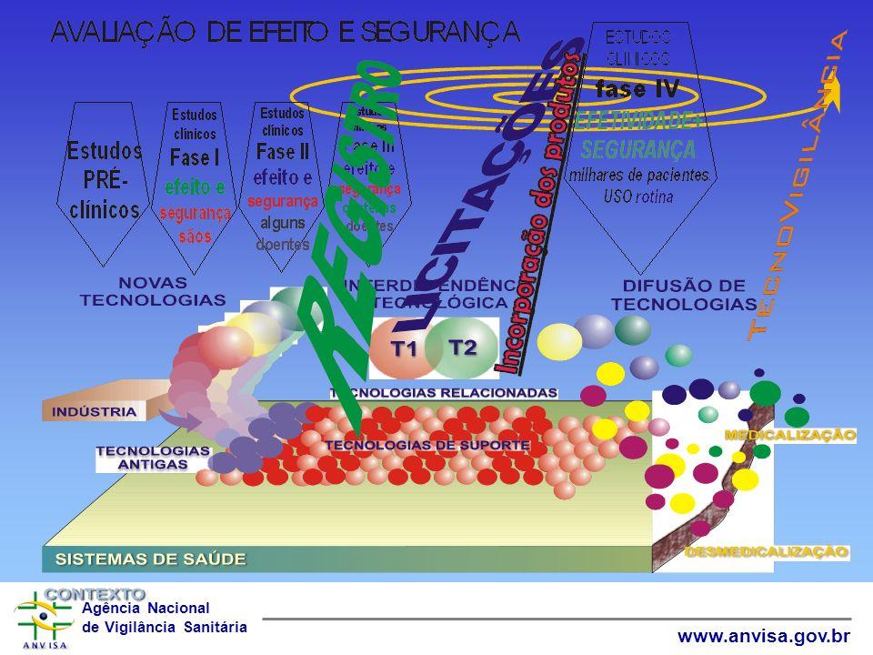 Agência Nacional de Vigilância Sanitária www.anvisa.gov.br Parceiros Autoridades Sistema nacional de Vigilância SanitáriaSistema nacional de Vigilânci