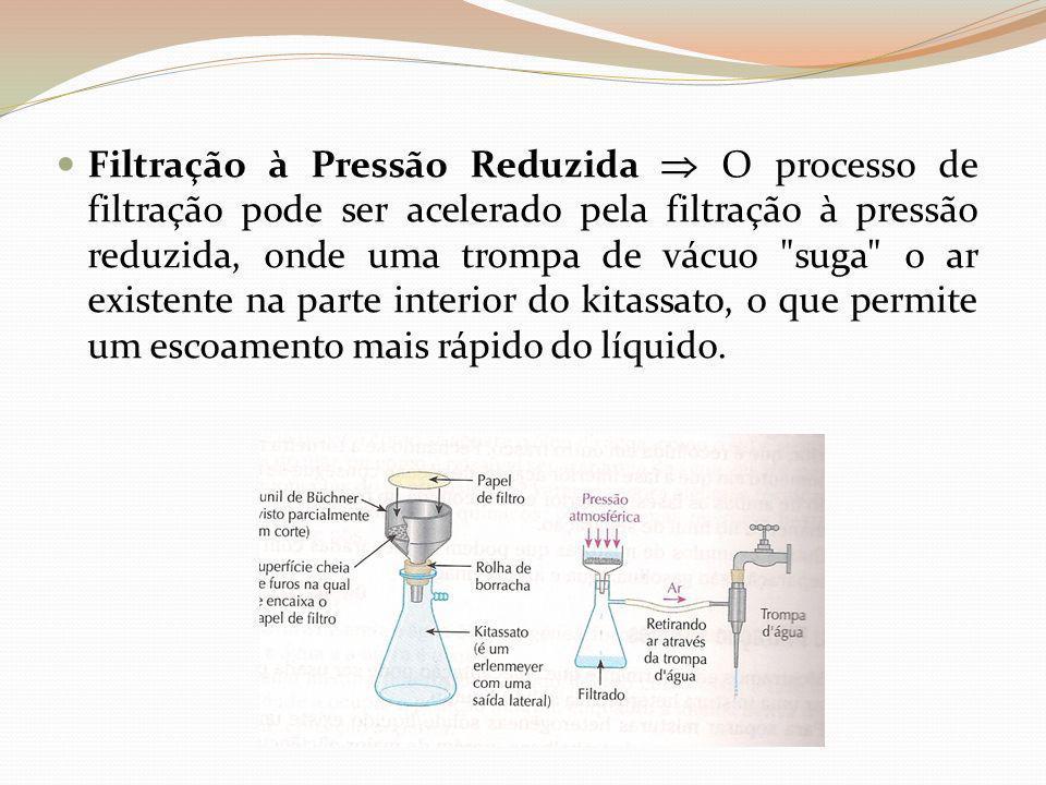 Filtração à Pressão Reduzida O processo de filtração pode ser acelerado pela filtração à pressão reduzida, onde uma trompa de vácuo