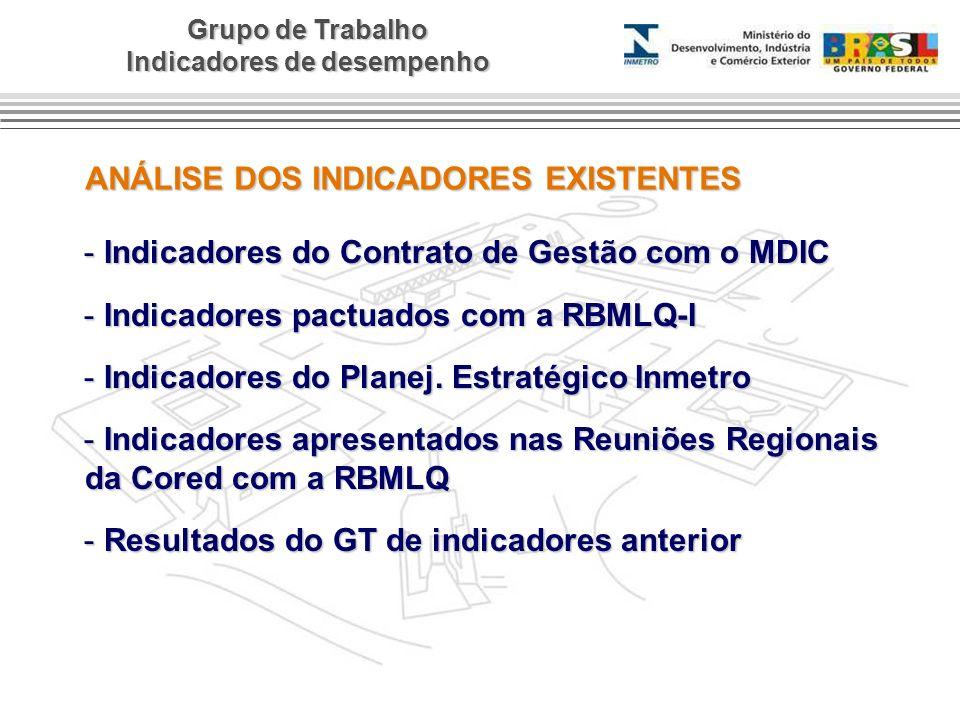 Grupo de Trabalho Indicadores de desempenho ANÁLISE DOS INDICADORES EXISTENTES - Indicadores do Contrato de Gestão com o MDIC - Indicadores pactuados