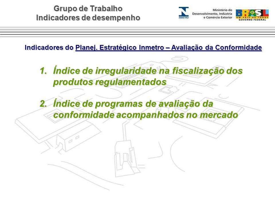 Grupo de Trabalho Indicadores de desempenho Indicadores do Planej. Estratégico Inmetro – Avaliação da Conformidade Indicadores do Planej. Estratégico