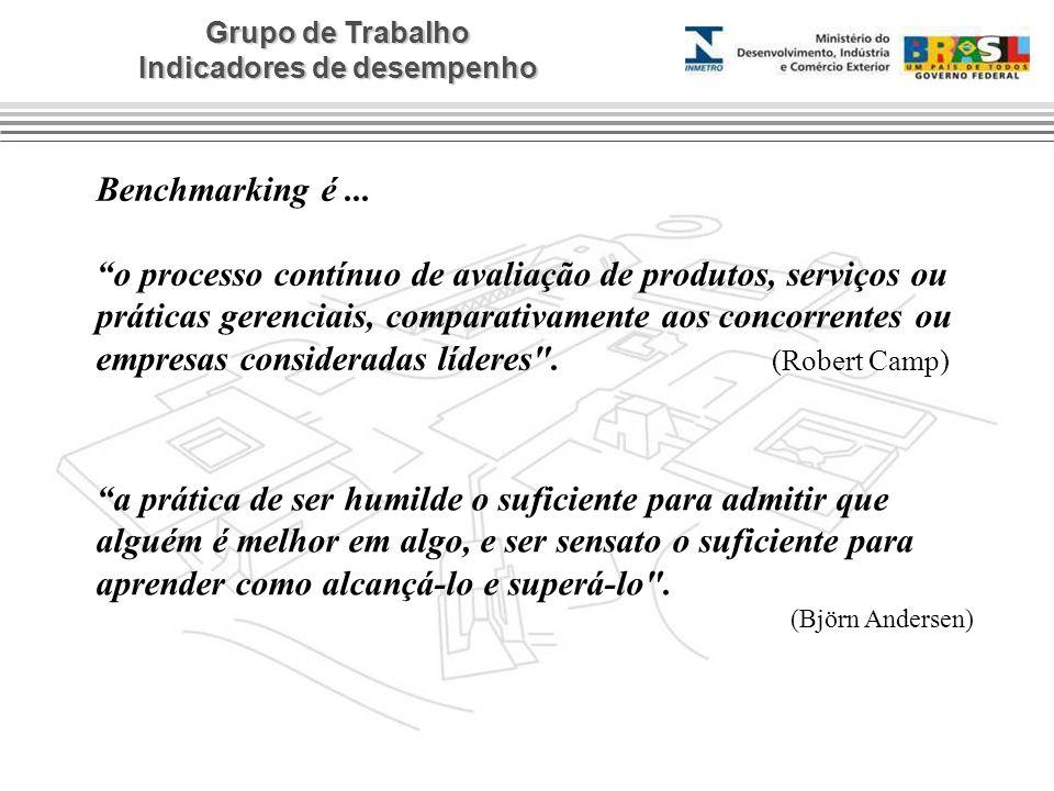 Grupo de Trabalho Indicadores de desempenho Benchmarking é... o processo contínuo de avaliação de produtos, serviços ou práticas gerenciais, comparati