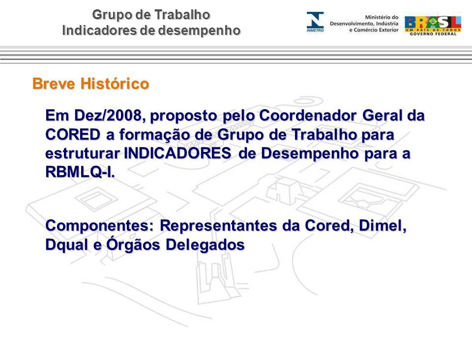 Grupo de Trabalho Indicadores de desempenho Breve Histórico Em Dez/2008, proposto pelo Coordenador Geral da CORED a formação de Grupo de Trabalho para