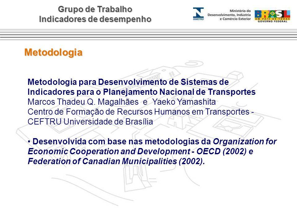 Grupo de Trabalho Indicadores de desempenho Metodologia para Desenvolvimento de Sistemas de Indicadores para o Planejamento Nacional de Transportes Ma