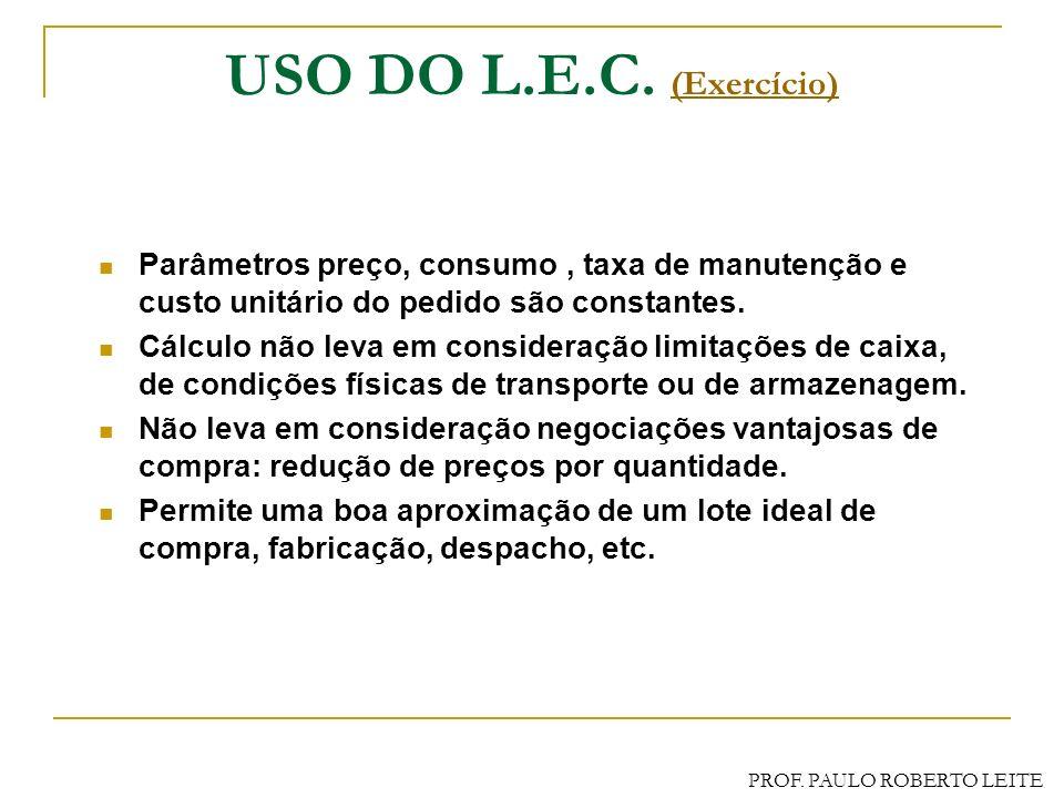 PROF. PAULO ROBERTO LEITE LOTE ECONÔMICO DE COMPRA LEC =Qo = ( 2 * B * C ) / I * P