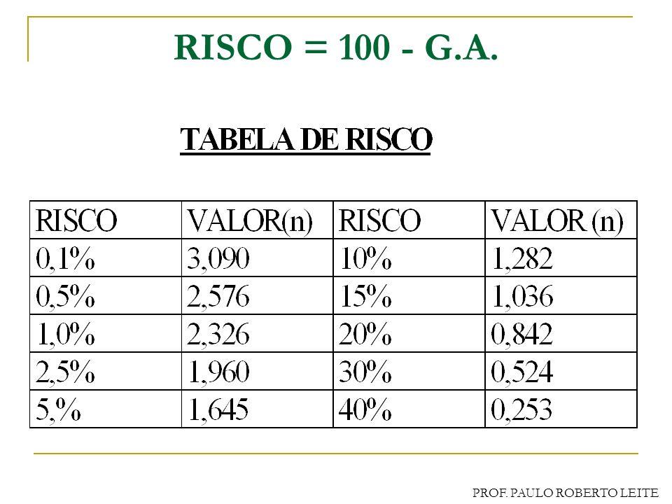 PROF. PAULO ROBERTO LEITE ESTOQUE DE SEGURANÇA COM (T.R.) CONSTANTE (exercício) (exercício) Adota-se T.R. constante ( com folga suficiente) Determina-