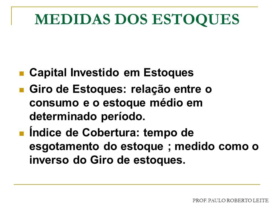 PROF. PAULO ROBERTO LEITE GERENCIAMENTO DOS ESTOQUES LOTES ECONÔMICOS E CONTROLE DOS ESTOQUES Prof. Paulo Roberto Leite