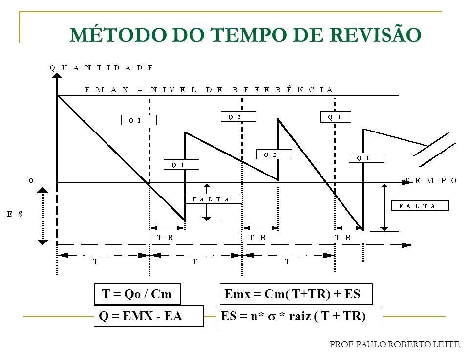 PROF. PAULO ROBERTO LEITE RISCO = 100 - G.A.