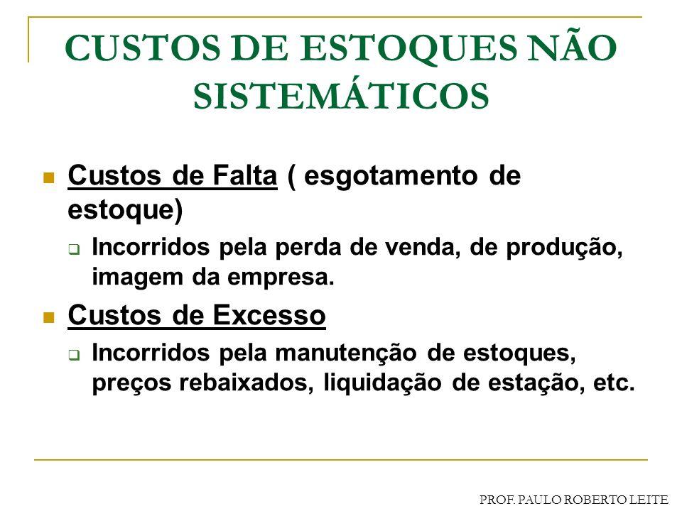 PROF. PAULO ROBERTO LEITE CUSTOS SISTEMÁTICOS DOS ESTOQUES Custos de Manutenção dos Estoques (Armazenagem, Carregamento) Soma dos custos incorridos ta