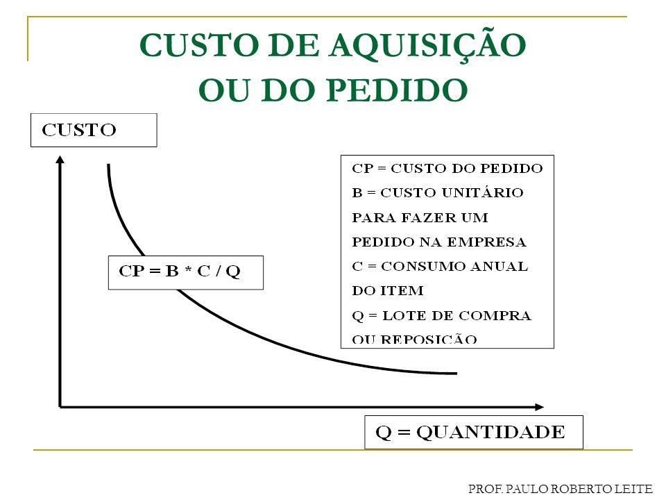 PROF. PAULO ROBERTO LEITE CUSTO DE AQUISIÇÃO OU DO PEDIDO