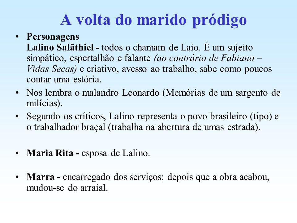 A volta do marido pródigo Personagens Lalino Salãthiel - todos o chamam de Laio. É um sujeito simpático, espertalhão e falante (ao contrário de Fabian