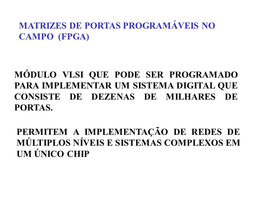 MATRIZES DE PORTAS PROGRAMÁVEIS NO CAMPO (FPGA) UM MÓDULO FPGA CONSISTE EM UMA MATRIZ DE TRÊS TIPOS DE ELEMENTOS PROGRAMÁVEIS: PONTOS DE INTERCONECÇÃO (CHAVES) BLOCOS DE ENTRADA E SAÍDA BLOCOS LÓGICOS (COMBINACIONAIS E/OU SEQUENCIAIS) A CONECÇÃO ENTRE ESSES TRÊS ELEMENTOS É FEITA ATRAVÉS DE FIOS AGRUPADOS EM CANAIS HORIZONTAIS E VERTICAIS