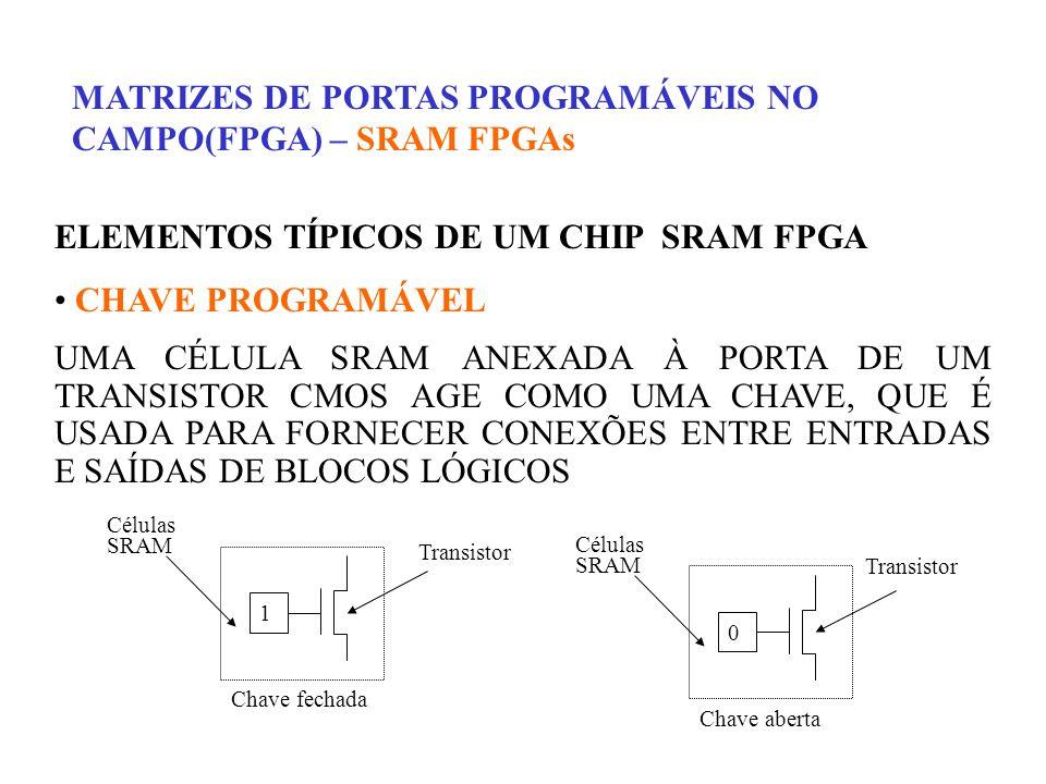 MATRIZES DE PORTAS PROGRAMÁVEIS NO CAMPO(FPGA) – SRAM FPGAs ELEMENTOS TÍPICOS DE UM CHIP SRAM FPGA CHAVE PROGRAMÁVEL UMA CÉLULA SRAM ANEXADA À PORTA D