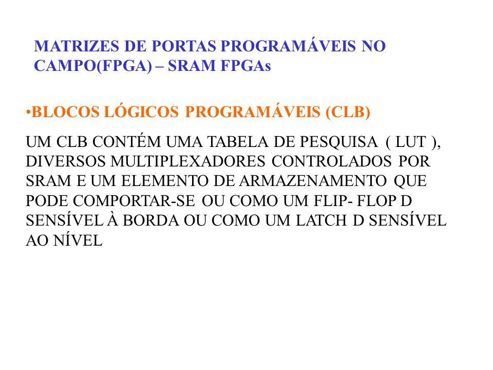MATRIZES DE PORTAS PROGRAMÁVEIS NO CAMPO(FPGA) – SRAM FPGAs BLOCOS LÓGICOS PROGRAMÁVEIS (CLB) UM CLB CONTÉM UMA TABELA DE PESQUISA ( LUT ), DIVERSOS M