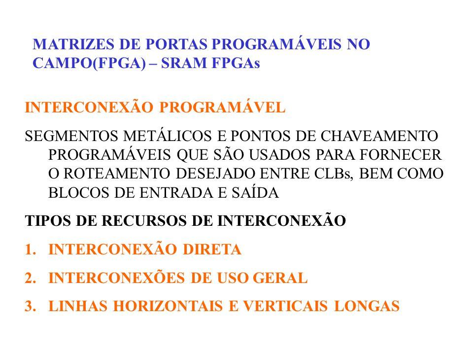 MATRIZES DE PORTAS PROGRAMÁVEIS NO CAMPO(FPGA) – SRAM FPGAs INTERCONEXÃO PROGRAMÁVEL SEGMENTOS METÁLICOS E PONTOS DE CHAVEAMENTO PROGRAMÁVEIS QUE SÃO