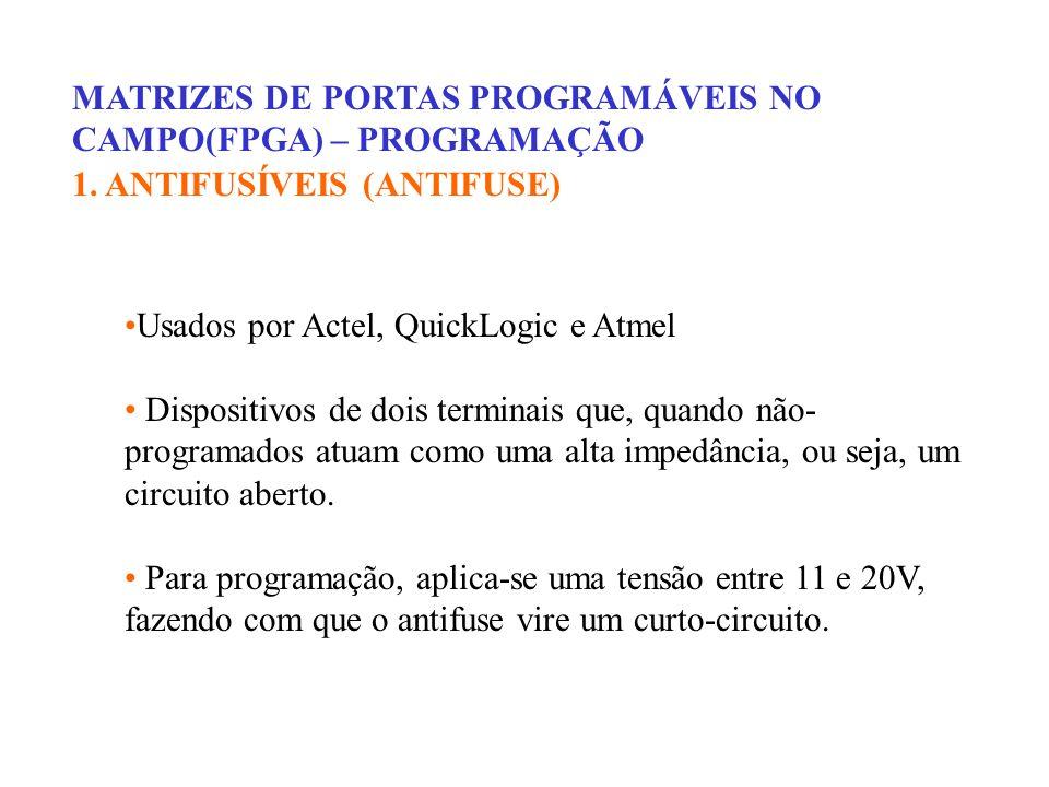 MATRIZES DE PORTAS PROGRAMÁVEIS NO CAMPO(FPGA) – PROGRAMAÇÃO 1. ANTIFUSÍVEIS (ANTIFUSE) Usados por Actel, QuickLogic e Atmel Dispositivos de dois term