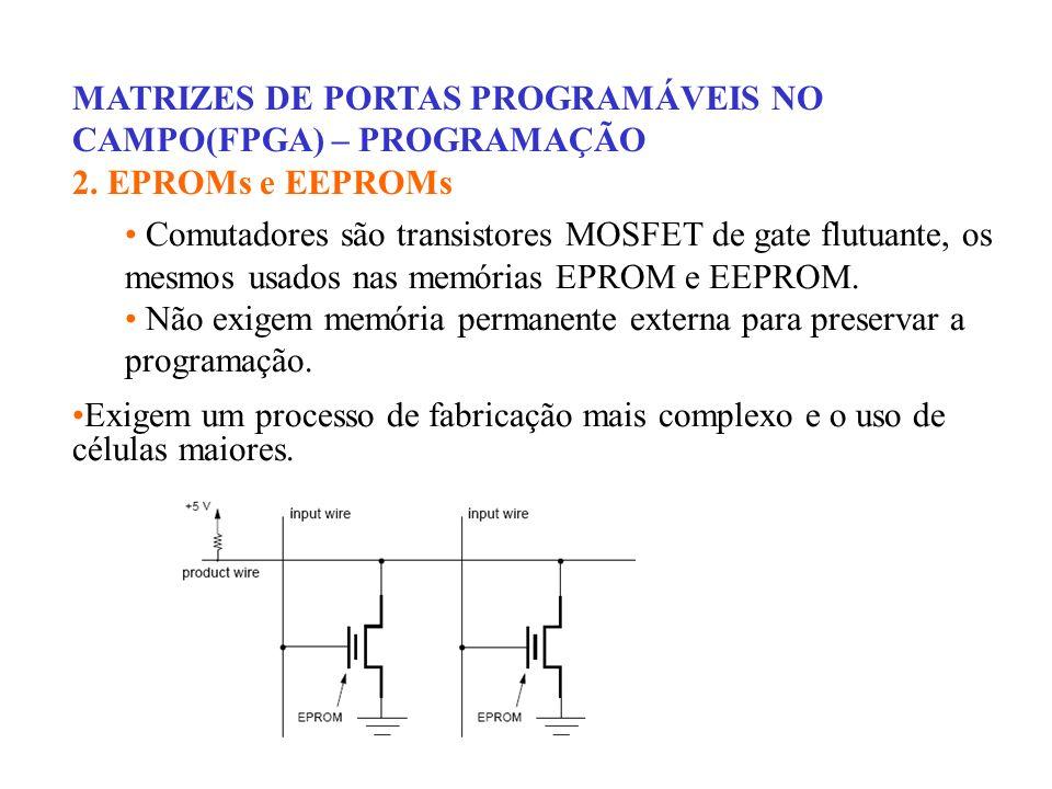 MATRIZES DE PORTAS PROGRAMÁVEIS NO CAMPO(FPGA) – PROGRAMAÇÃO 2. EPROMs e EEPROMs Comutadores são transistores MOSFET de gate flutuante, os mesmos usad
