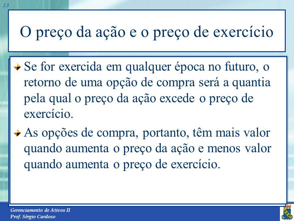 Gerenciamento de Ativos II Prof. Sérgio Cardoso 12 Determinantes do Valor das Opções Call Put 1. Preço da Ação+ – 2. Preço de Exercício– + 3. Taxa de