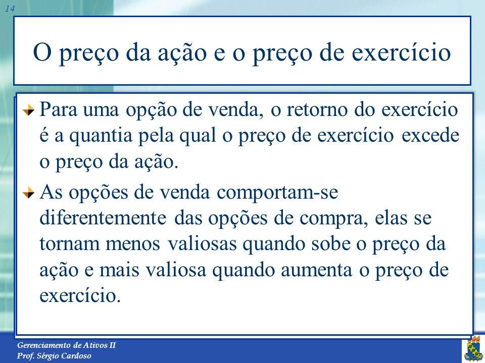 Gerenciamento de Ativos II Prof. Sérgio Cardoso 13 O preço da ação e o preço de exercício Se for exercida em qualquer época no futuro, o retorno de um