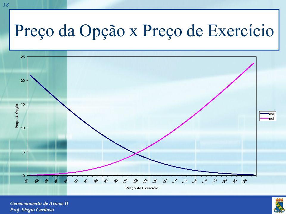 Gerenciamento de Ativos II Prof. Sérgio Cardoso 15 Preço da Opção x Preço da Ação