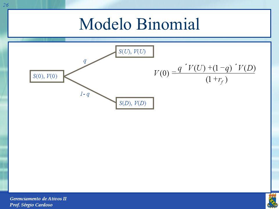 Gerenciamento de Ativos II Prof. Sérgio Cardoso 25 Modelo Binomial S(0), V(0) S(U), V(U) S(D), V(D) q 1- q