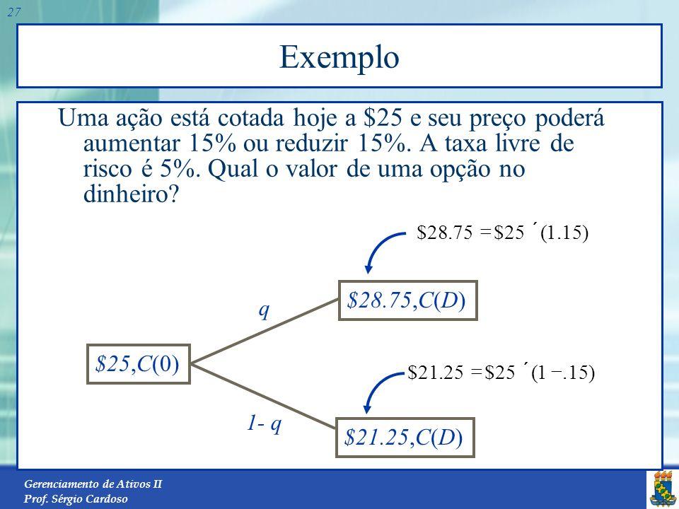 Gerenciamento de Ativos II Prof. Sérgio Cardoso 26 Modelo Binomial S(0), V(0) S(U), V(U) S(D), V(D) q 1- q )1( )()1()( )0( f r DVqUVq V
