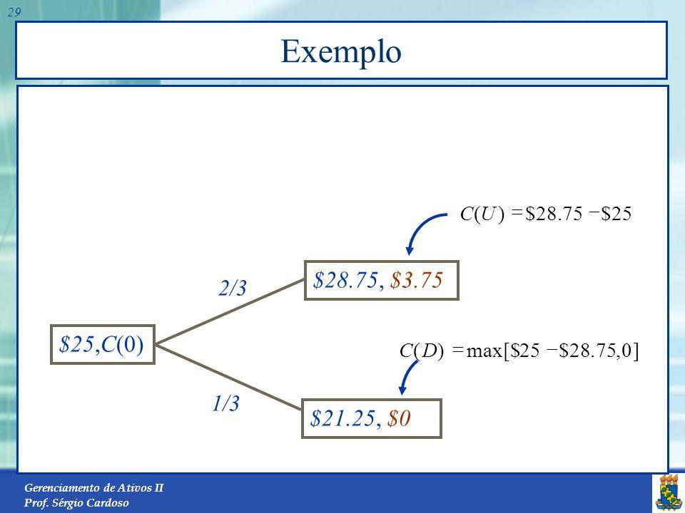 Gerenciamento de Ativos II Prof. Sérgio Cardoso 28 Exemplo $21.25,C(D) 2/3 1/3 $25,C(0) $28.75,C(D) )()( )()0()1( DSUS DSSr q f 32 50.7$ 5$ 25.21$75.2