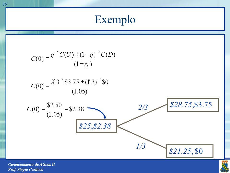 Gerenciamento de Ativos II Prof. Sérgio Cardoso 29 Exemplo $21.25, $0 2/3 1/3 $25,C(0) $28.75, $3.75 ]0,75.28$25max[$)( DC25$75.28$)( UC