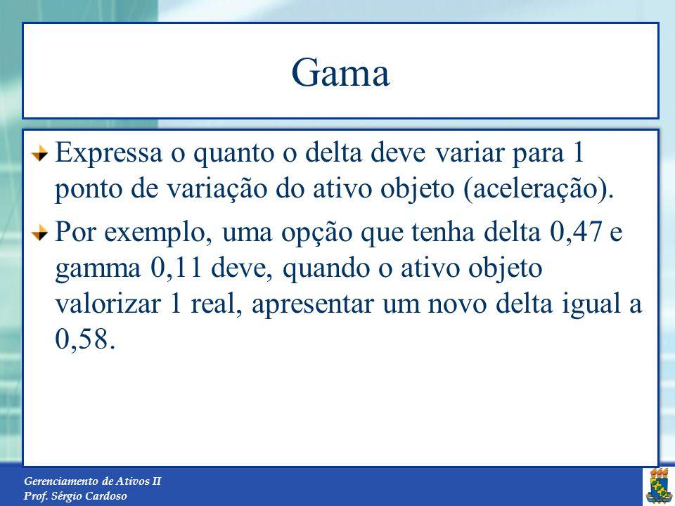 Gerenciamento de Ativos II Prof. Sérgio Cardoso Delta Expressa a variação estimada de preços da opção para uma variação de um ponto do ativo objeto, o